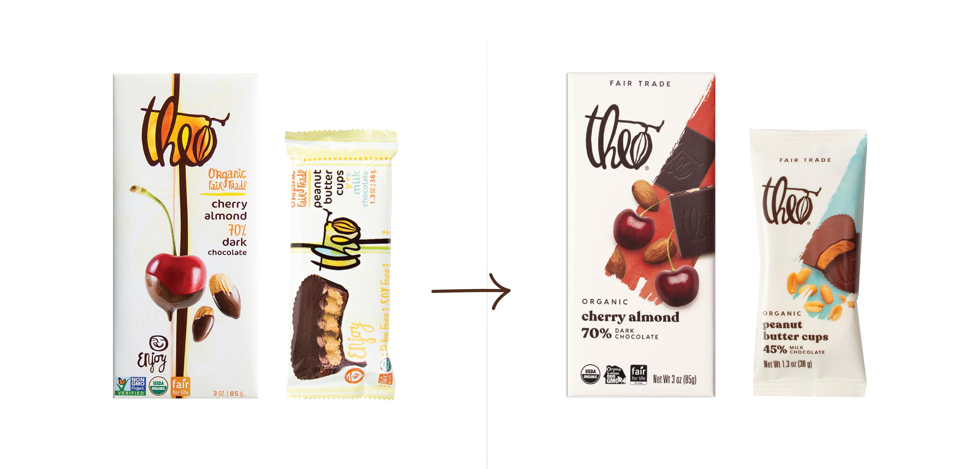 Theo Chocolate Unveils Rebrand